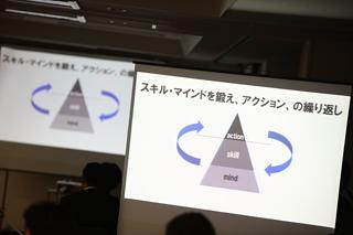 ヤフー株式会社 Yahoo!アカデミア学長 伊藤 羊一氏 講演